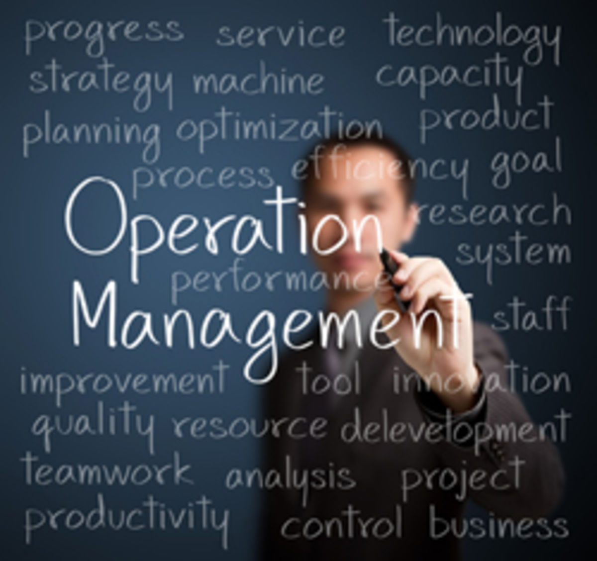 Operations Managers Position Filled